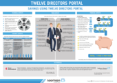 [] twelve Directors Portal - Cost Savings through loomion's Board Portal / Board Room
